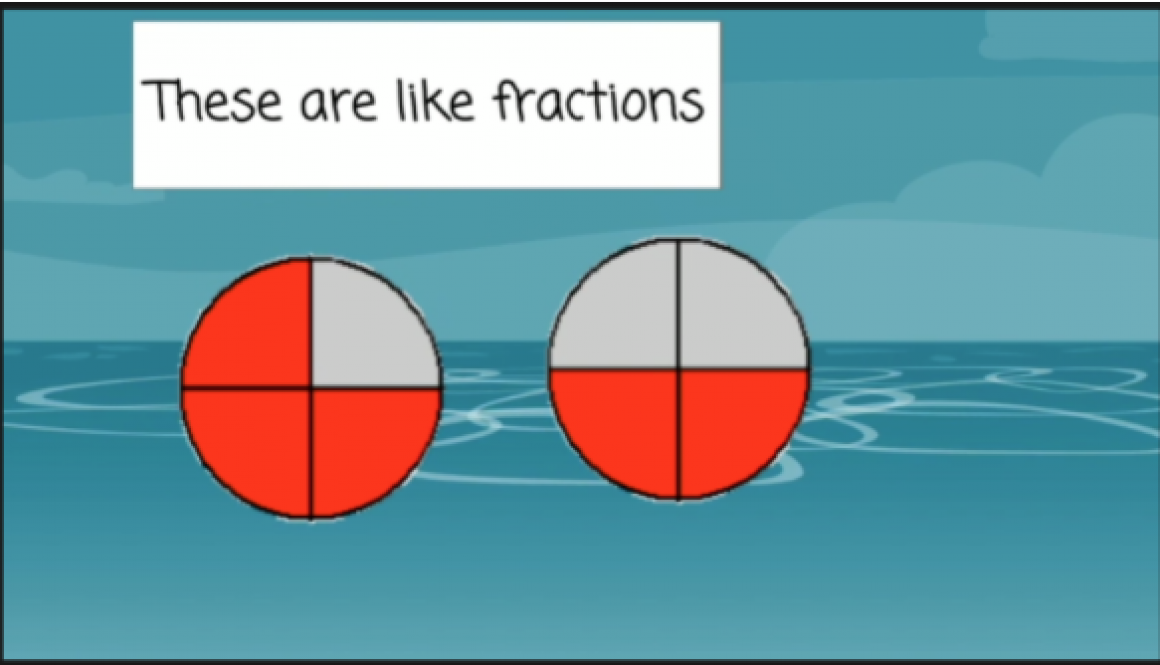 two circles, each divided into fourths