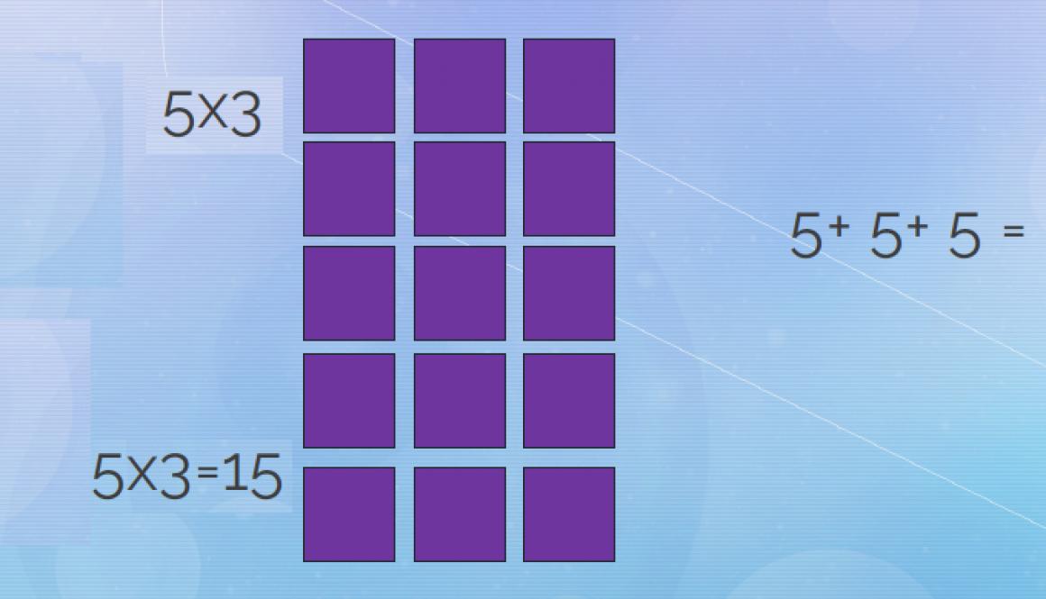 3 ways to show 5 x 3 = 15
