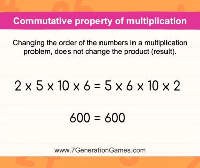 Changing the order of the numbers in a multiplication problem does not change the product